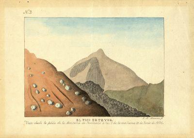 ÁLVAREZ RIXO: El ojo ilustrado